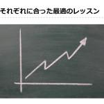 オンラインレッスン詳細